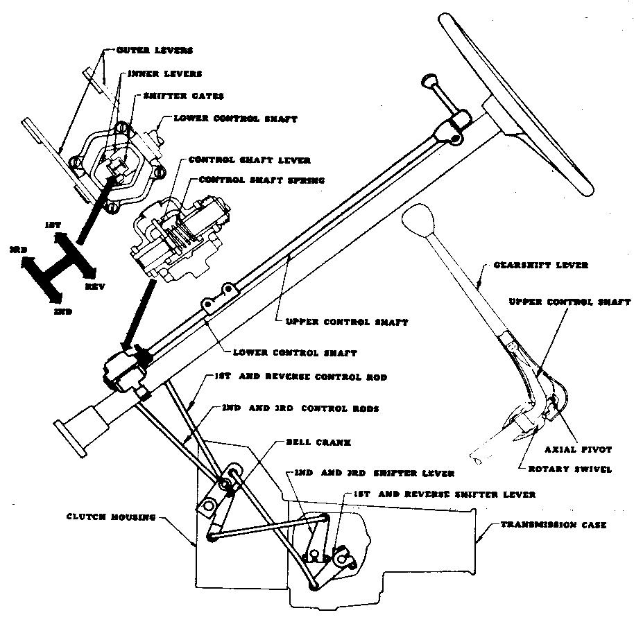chevy truck steering column diagram  chevy  free engine