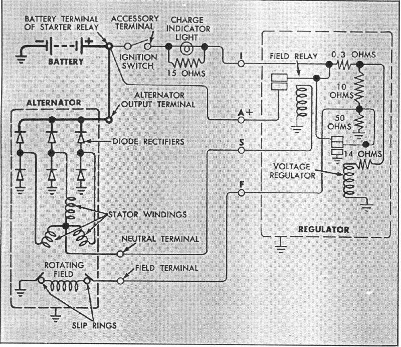 chevy alternator wiring diagram the h a m b images chevy chevy alternator wiring diagram the hamb
